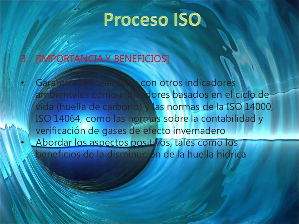 Proceso ISO [IMPORTANCIA Y BENEFICIOS]